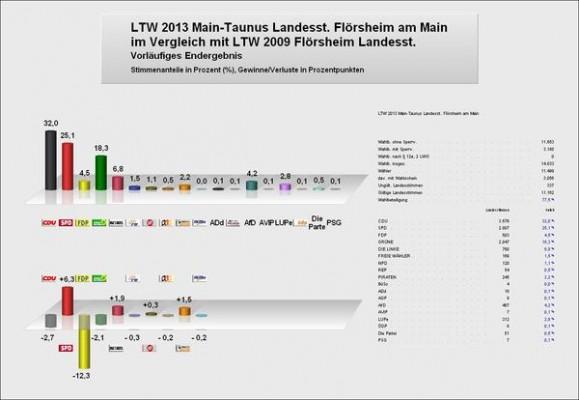 LTW13_Landesstimme